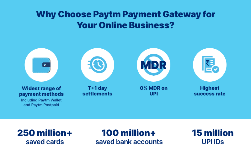 Choosing a Payment Gateway - Infographic