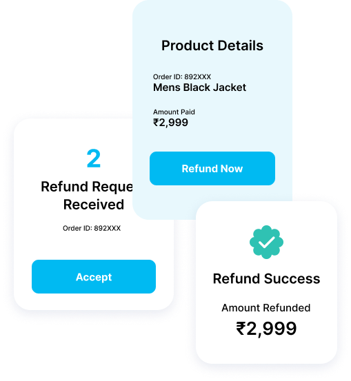 Tension Free Refund Process