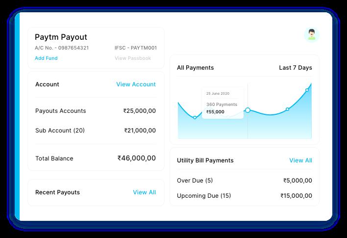 Payout Paytm